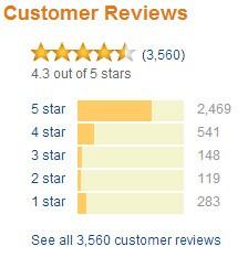 Ooma reviews
